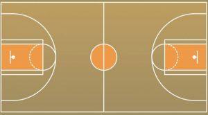 Osnovna pravila košarkaške igre i dimenzije terena